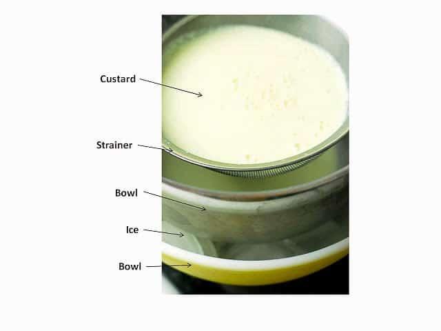 Ice Cream Ice Bath Diagram - BoulderLocavore.com