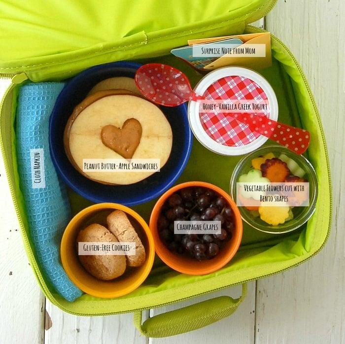 Back-to-School Lunch Ideas (specifics) - BoulderLocavore