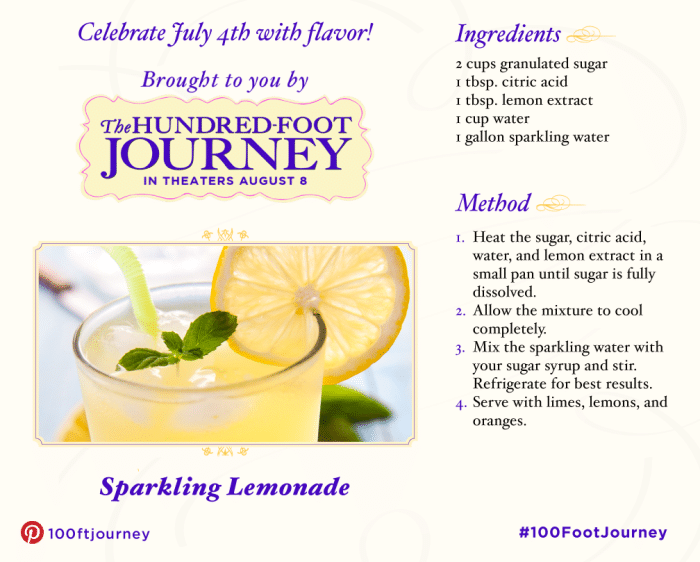 Sparkling Lemonade | The Hundred Foot Journey