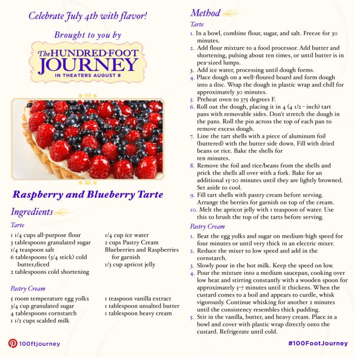 Raspberry Blueberry Tarte | The Hundred Foot Journey