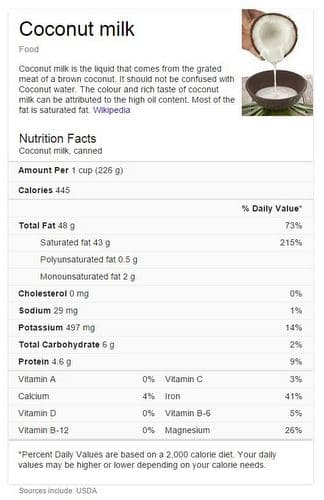 Canned Coconut Milk nutrition label | BoulderLocavore.com