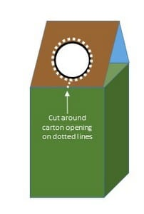 Cutting felt around milk carton opening diagram BoulderLocavore